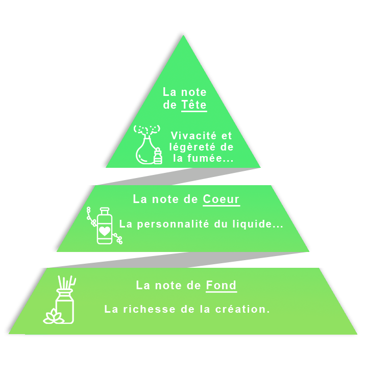 Pyrammide%20Openvap.png